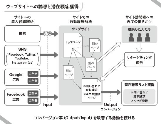 50age program pdf